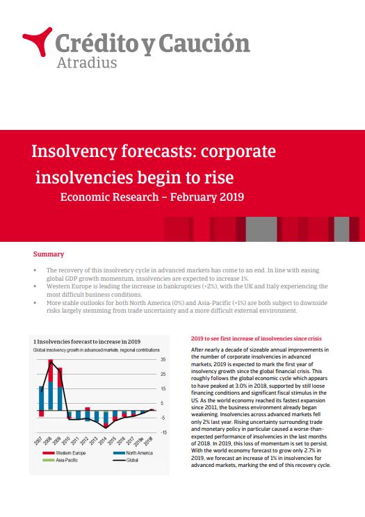 e7f215aed4b5b El crecimiento global de las insolvencias será impulsado especialmente por  Europa Occidental